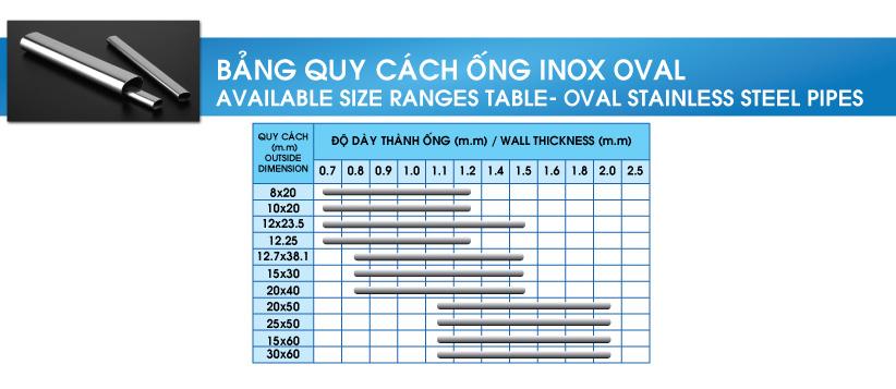 Thông số kỹ thuật Inox Ô van